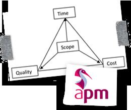 Association for Project Management