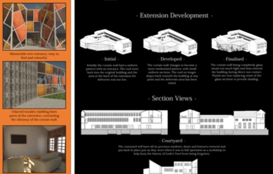 DEC Level 3 - Extension Views