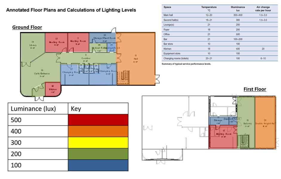 DEC Level 3 - Floor Plans